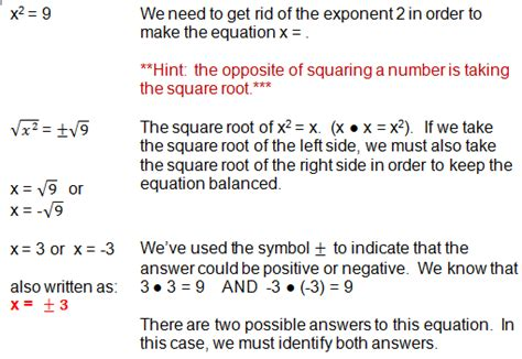 Solving Quadratic Equations By Finding Square Roots Worksheet by How To Solve Quadratic Equations