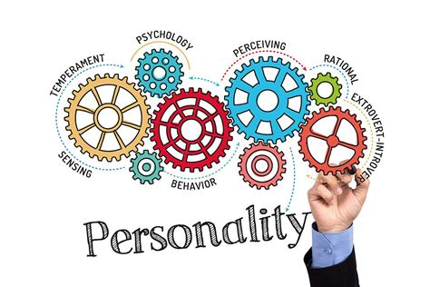 character traits characterization success character 6 personality traits of successful inventors shop quirky