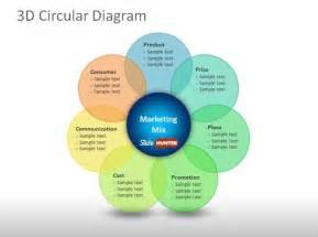 free 3d circular diagram powerpoint template free
