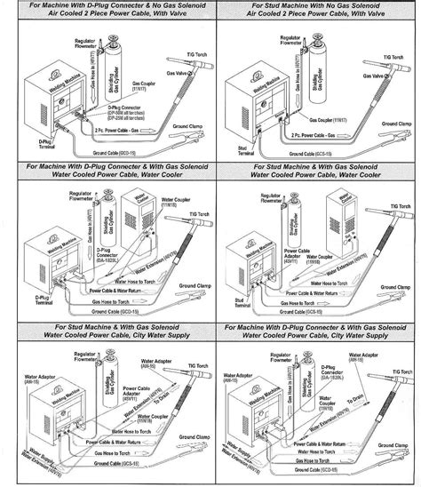 tig torch parts diagram tig torch hook up diagram water cooled