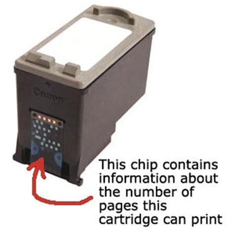 resetting your printer cartridge canon ink how to reset canon ink cartridge