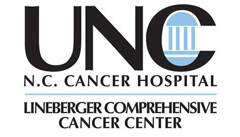 Is Unc Mba Early Binding by Study Nanoparticles Could Improve Efficacy Of Cancer