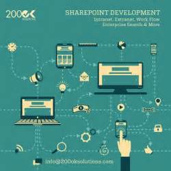 application design goals 37 best sharepoint java ios android mobile application