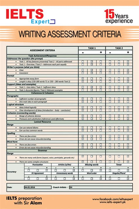 Ielts Sle Charts For Writing by Writing Module Marking Scheme Ielts Preparation In Karachi