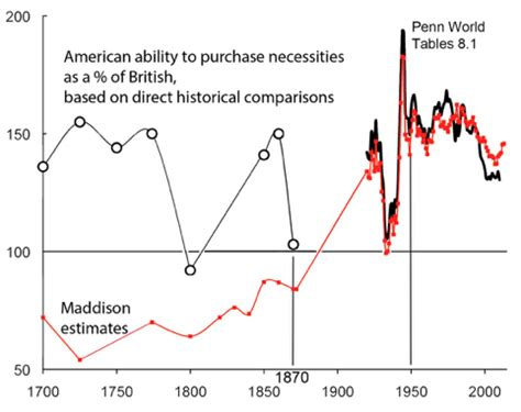 unequal gains american growth and inequality since 1700 the princeton economic history of the western world books american growth and inequality since 1700 vox cepr s
