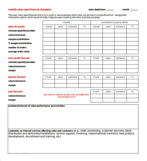 weekly sales visit report format and daily sales call report