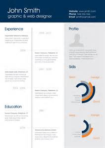Best One Page Resume Template 25 Best Free Professional Cv Resume Templates 2014
