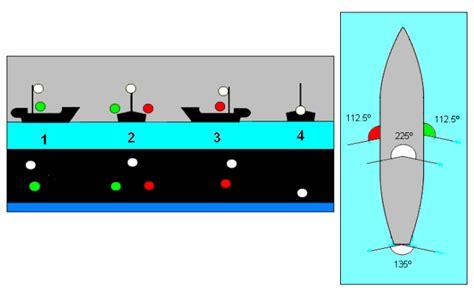 boat navigation lights rules understanding the importance of marine navigation lighting