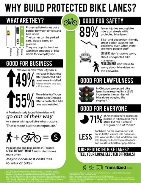 8 Benefits Of A Bike by 17 Best Images About Transportation Infographics On
