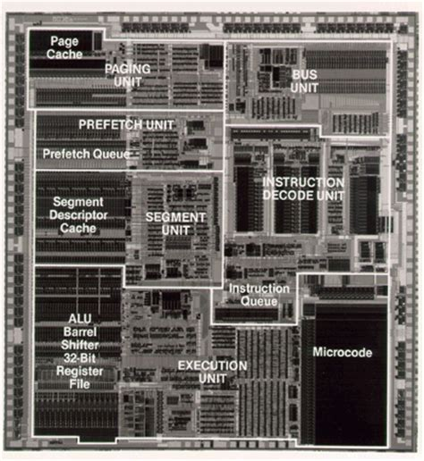microprocessor definition from pc magazine encyclopedia