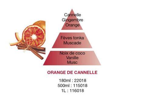 Le Berger Miel De Patchouli 1lt bouquet perfumado orange de cannelle la candela tienda regalos velas valladolid