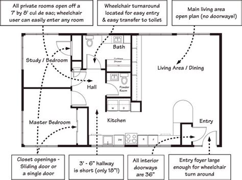 accessible bathroom floor plans design notes the accessible bathroom pinterest