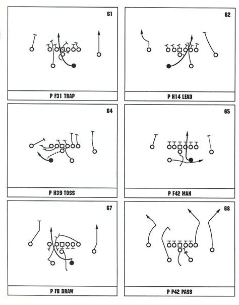 Football Playbook Language For Group Movement Playmaker Pro Templates