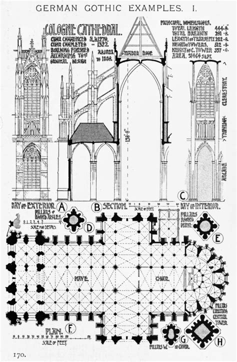 Banister Fletcher History Of Architecture by German Cologne Cathedral Germany A History Of