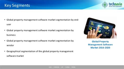 global property management global property management software market 2016 2020