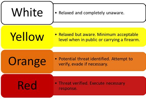 cooper color csn 0064 survive an active shooter cooper s color code