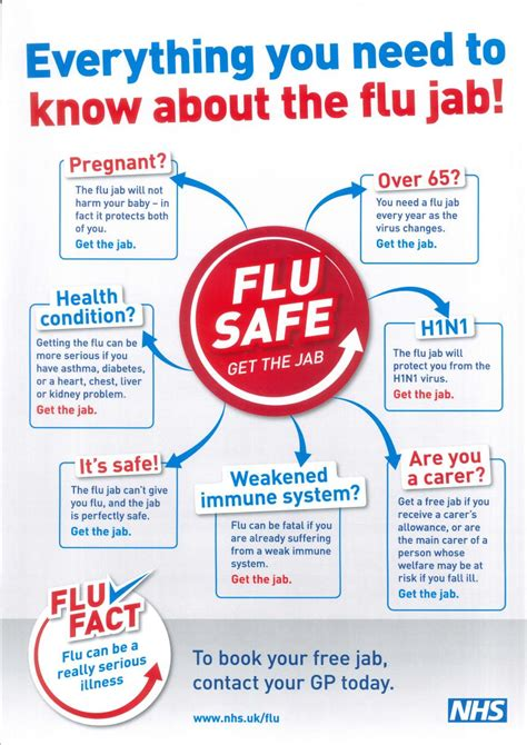 everything you need to know about building a house in dallas d everything you need to know about the flu jab cover caqf