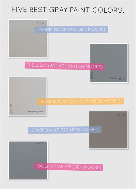 grey paint colors 5 best gray paint colors gray paint colors gray and neutral