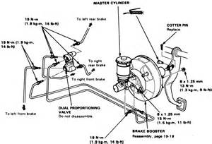 Honda Civic Brake System Diagram 96 Brake Line Honda Accord Forum Honda Accord