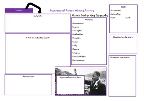 biography ks2 sats jasminekay moyle s shop teaching resources tes