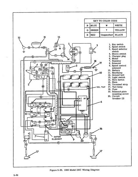 ez go electric golf cart wiring diagram fitfathers me