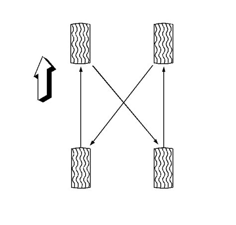 what pattern do you rotate tires how do i rotate my tires on a 2007 chevy express 3 4 ton van