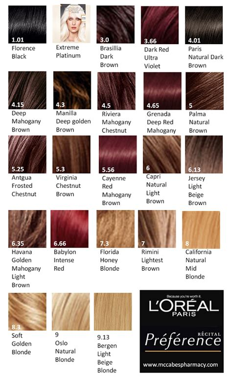 l oreal hair color chart best hair color 2018 loreal preference hair colour chart loreal preference permanent haircolor fade resistant
