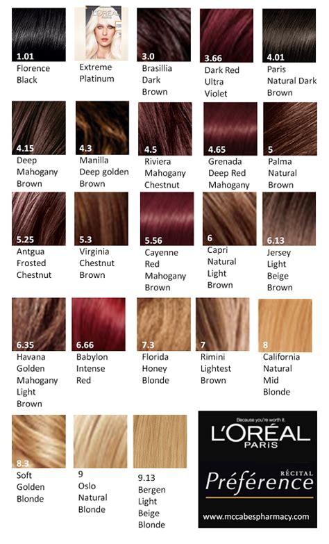 loreal hair dye color chart loreal brown hair color chartred hair color chart loreal