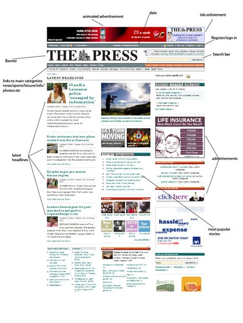 newspaper layout application local newspaper layout analysis on emaze