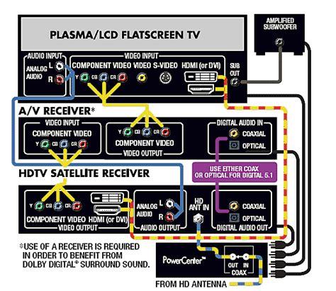 hook  home theater tv design  ideas