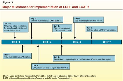 tetfund special intervention grant template an overview of the local funding formula