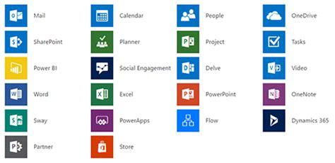 Microsoft Cloud Login What Is Office 365 Microsoft Gold Partner Adepteq