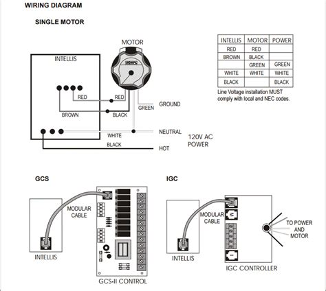 somfy motor wiring diagram