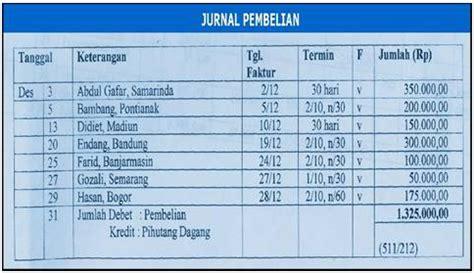 format buku harian akuntansi mencatat transaksi ke dalam jurnal umum akuntansi caroldoey