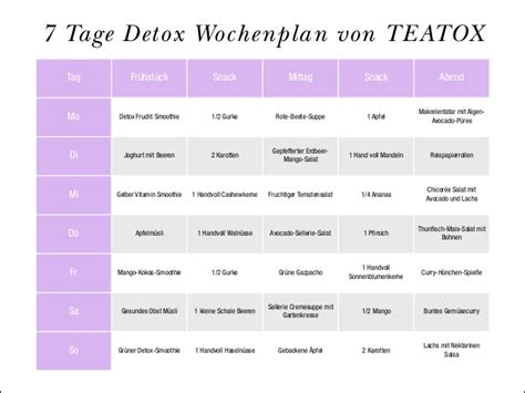 Detox Diät Plan 7 Tage by Teatox 7 Day Detox