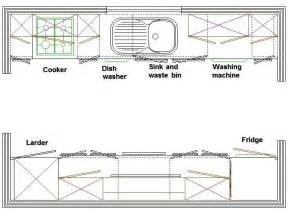 Kitchen Design Galley Layout galley kitchen layout little house pinterest