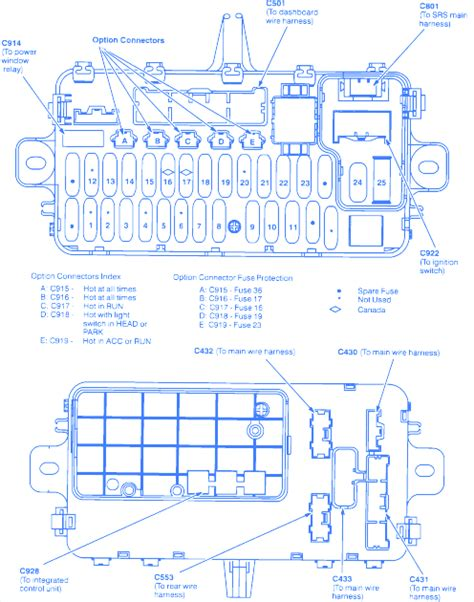 honda sol fuse box diagram wiring diagrams schematics