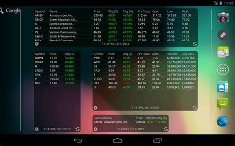 android stock price best price widget android wii u best buy canada