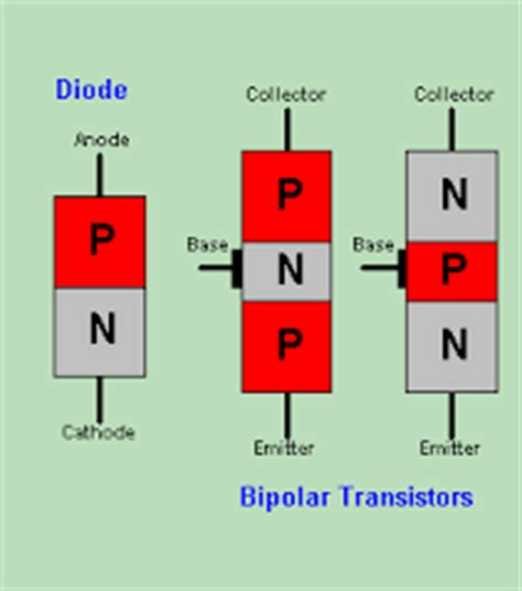 what can you use a diode for what is the technical difference between diode and transistor electronics
