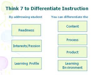 ed401402 differentiated instruction