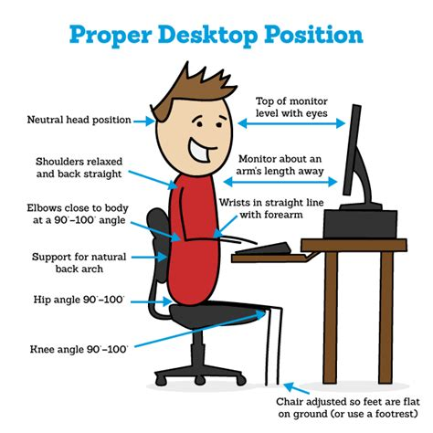 sit properly at desk driverlayer search engine