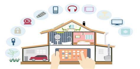 imagenes de hogares inteligentes diez apps que son 250 tiles en el hogar