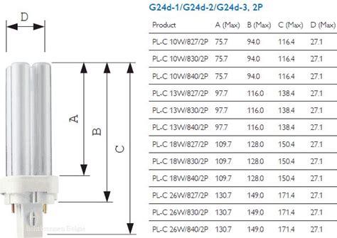 Philips Master Pl C 2p 26w 865 Putih master pl c 18w 865 2p g24d 2 l belgie