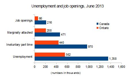 unemployment my account unemployment and jobs