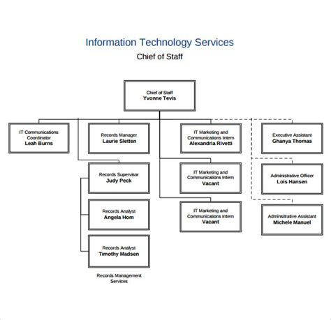business organization chart template sle company organization chart 6 free documents in pdf