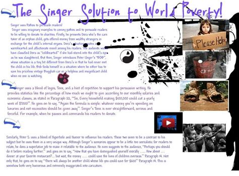 Singer World Poverty Essay by The Singer Solution To World Poverty