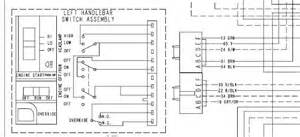 where to obtain a wiring diagram schematic for polaris magnum