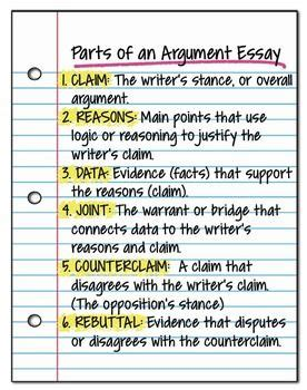 Components Of A Persuasive Essay by Argument Writing Student Guide Common Grades 6 12 Student The O Jays And Writing