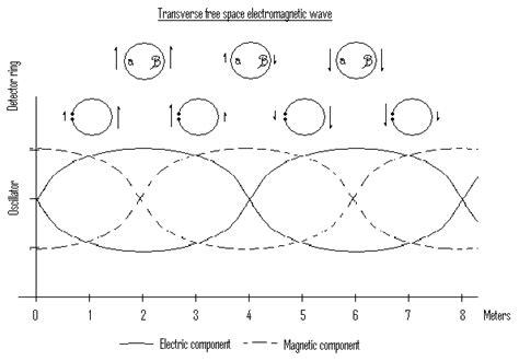 doodle radio wave heinrich hertz new world encyclopedia