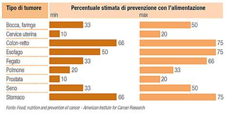 alimenti dannosi alla prostata tumori